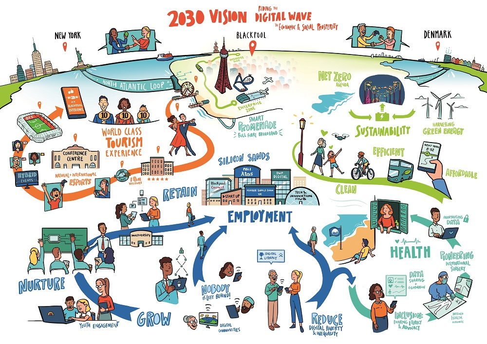 A Digital Vision for Blackpool